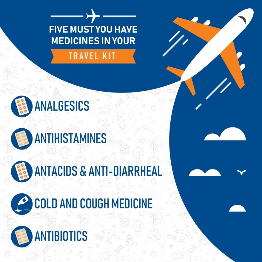 Five Must-Have Medicines to Have In Your Bag Before You Travel | StayHappi