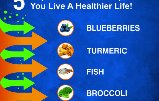 5 Super Foods That Helps You Live a Healthier Life | StayHappi Pharmacy